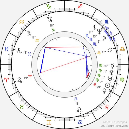 Kirk Wise birth chart, biography, wikipedia 2020, 2021