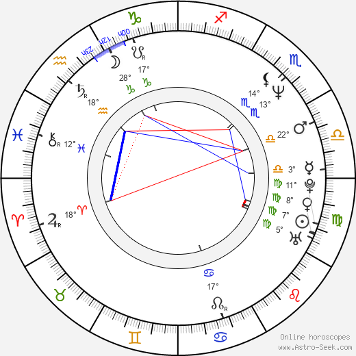 Kristina Lilley birth chart, biography, wikipedia 2019, 2020