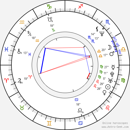 Norman Mikeal Berketa birth chart, biography, wikipedia 2020, 2021