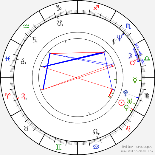 Norman Mikeal Berketa birth chart, Norman Mikeal Berketa astro natal horoscope, astrology