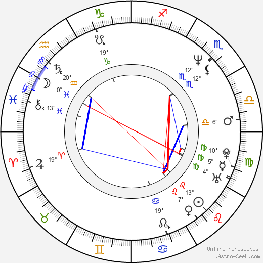 Philip J. Jones birth chart, biography, wikipedia 2019, 2020