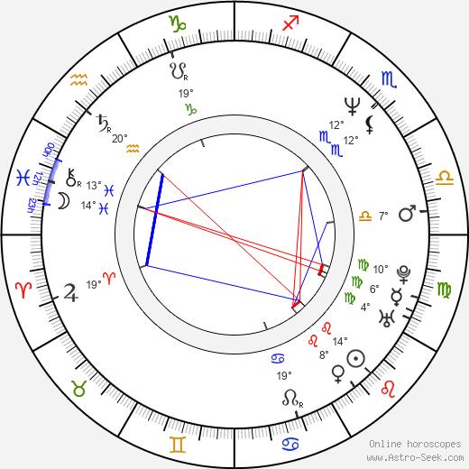 Ramon Estevez birth chart, biography, wikipedia 2019, 2020