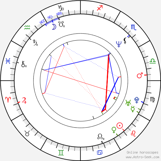 Seung-wook Kim birth chart, Seung-wook Kim astro natal horoscope, astrology
