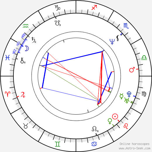 Tim Card astro natal birth chart, Tim Card horoscope, astrology