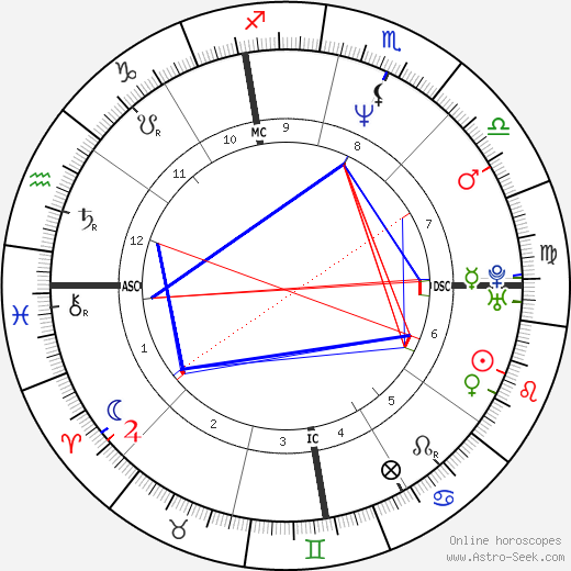 Whitney Houston astro natal birth chart, Whitney Houston horoscope, astrology