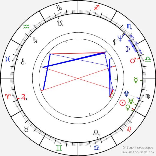 Yrsa Sigurðardóttir tema natale, oroscopo, Yrsa Sigurðardóttir oroscopi gratuiti, astrologia