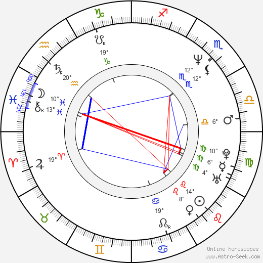 Zdeněk Suchý birth chart, biography, wikipedia 2019, 2020