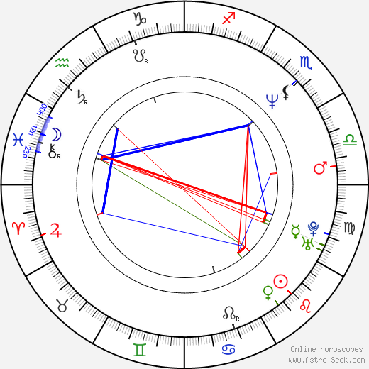 Zdeněk Suchý astro natal birth chart, Zdeněk Suchý horoscope, astrology