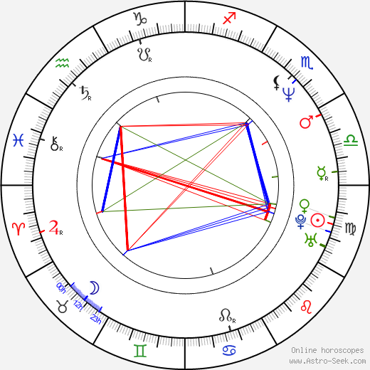 Brad Silberling astro natal birth chart, Brad Silberling horoscope, astrology