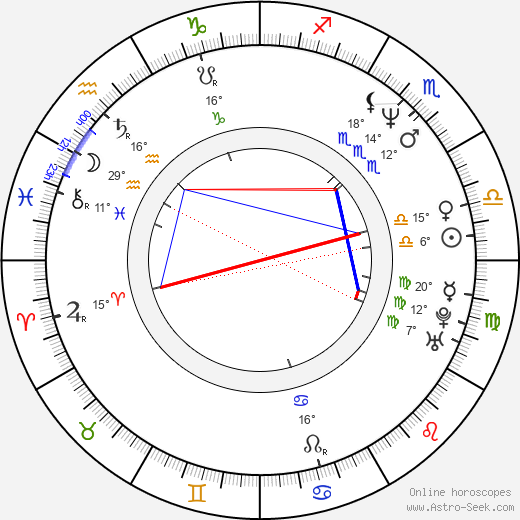 Cristina Marsillach birth chart, biography, wikipedia 2019, 2020