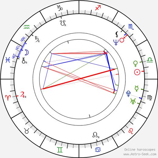 David Barbe tema natale, oroscopo, David Barbe oroscopi gratuiti, astrologia