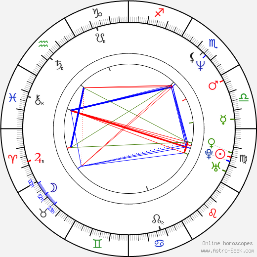 Eazy-E astro natal birth chart, Eazy-E horoscope, astrology