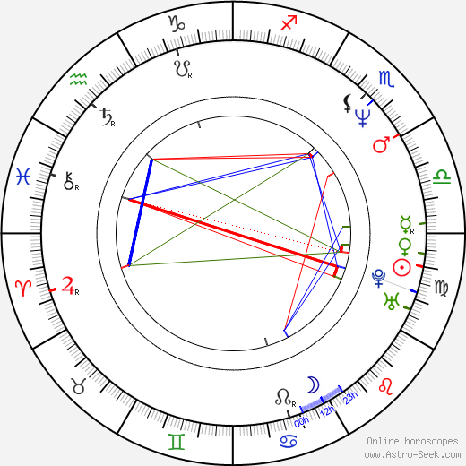 Isidro Ortiz birth chart, Isidro Ortiz astro natal horoscope, astrology