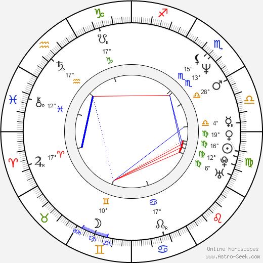 Jay Laga'aia birth chart, biography, wikipedia 2019, 2020