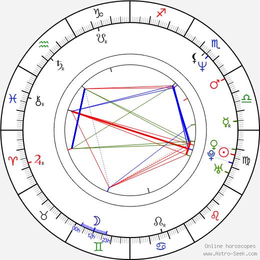 Jay Laga'aia astro natal birth chart, Jay Laga'aia horoscope, astrology