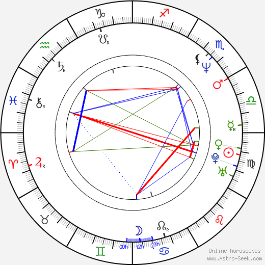 Joey Dedio tema natale, oroscopo, Joey Dedio oroscopi gratuiti, astrologia