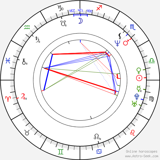 Кили Шэй Смит Keely Shaye Smith день рождения гороскоп, Keely Shaye Smith Натальная карта онлайн