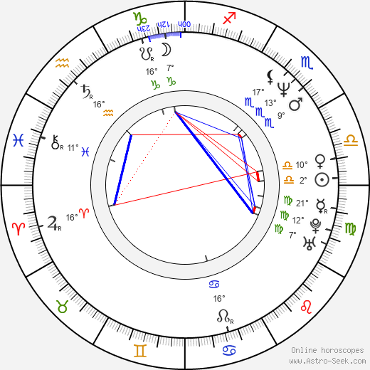 Lysette Anthony birth chart, biography, wikipedia 2019, 2020