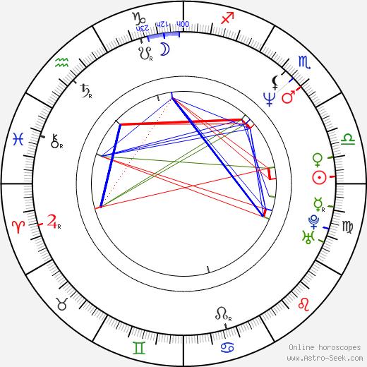 Lysette Anthony birth chart, Lysette Anthony astro natal horoscope, astrology