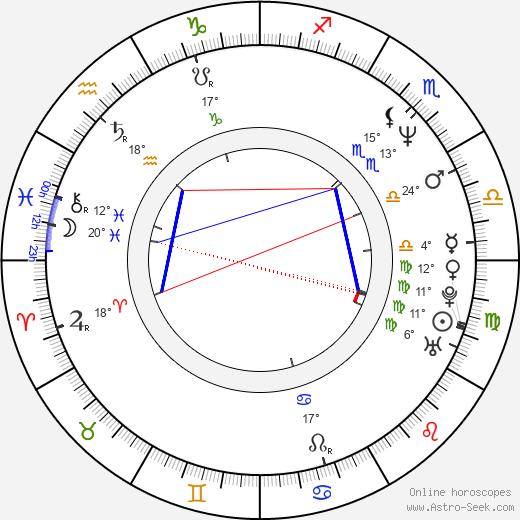 Marcos Carnevale birth chart, biography, wikipedia 2019, 2020