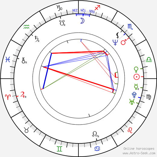 Mikael Persbrandt astro natal birth chart, Mikael Persbrandt horoscope, astrology