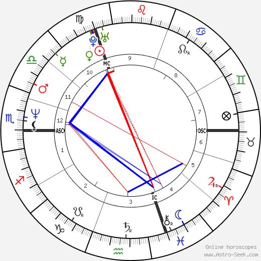 Natacha Amal tema natale, oroscopo, Natacha Amal oroscopi gratuiti, astrologia