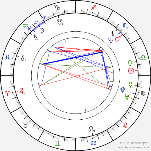 Paul Speckmann birth chart, Paul Speckmann astro natal horoscope, astrology