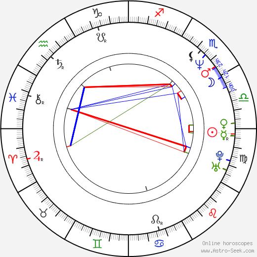 Robert LaSardo astro natal birth chart, Robert LaSardo horoscope, astrology