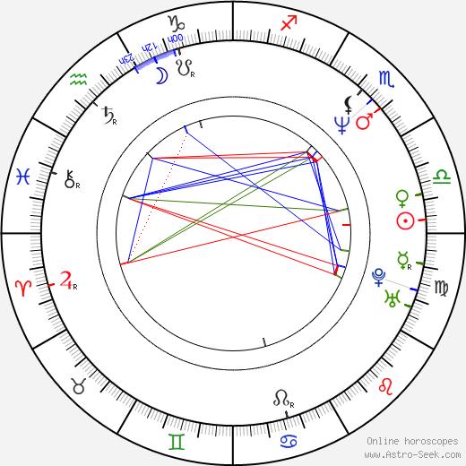 Scott Lawrence tema natale, oroscopo, Scott Lawrence oroscopi gratuiti, astrologia