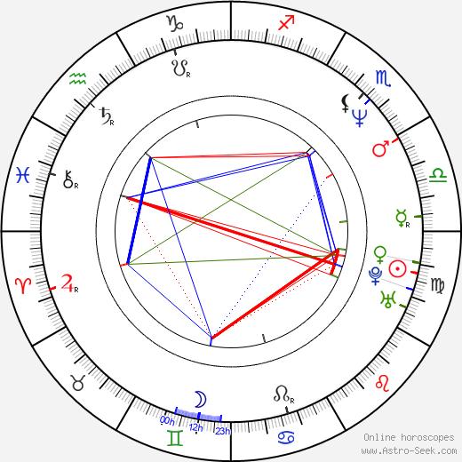 Sean O'Bryan день рождения гороскоп, Sean O'Bryan Натальная карта онлайн