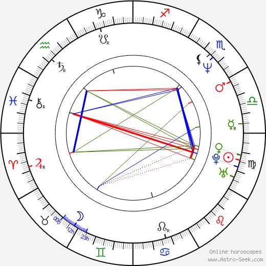 Shôsuke Murakami tema natale, oroscopo, Shôsuke Murakami oroscopi gratuiti, astrologia