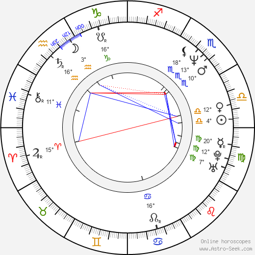 Steve Blackman birth chart, biography, wikipedia 2019, 2020