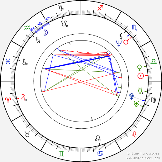 Susan Walters astro natal birth chart, Susan Walters horoscope, astrology