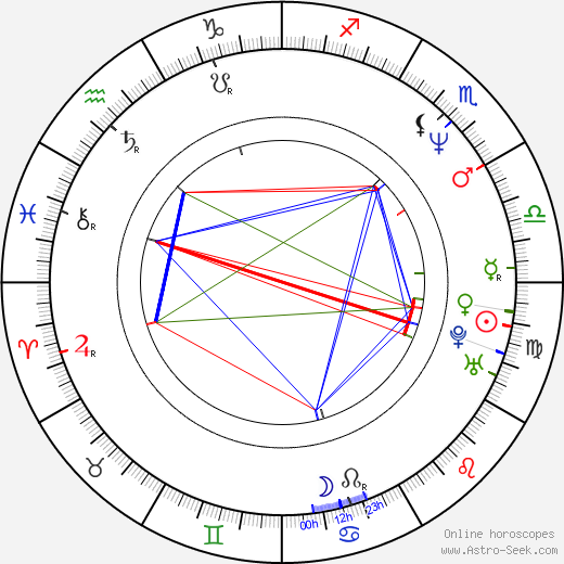 Tjebbo Penning birth chart, Tjebbo Penning astro natal horoscope, astrology