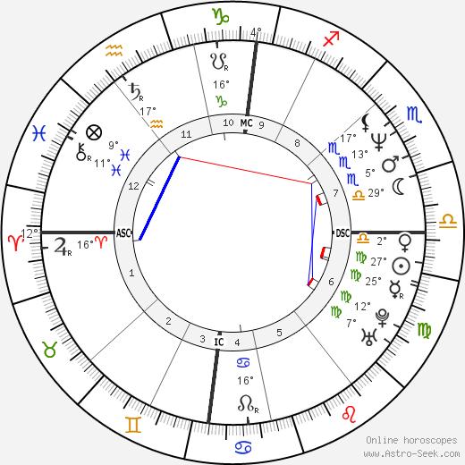 Vincent Engel birth chart, biography, wikipedia 2019, 2020