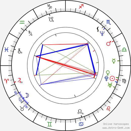 Уильям Эрл Браун W. Earl Brown день рождения гороскоп, W. Earl Brown Натальная карта онлайн