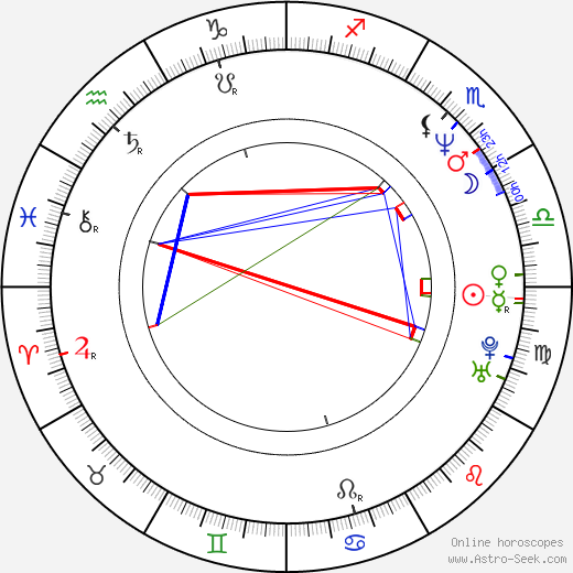 William Arbogast birth chart, William Arbogast astro natal horoscope, astrology