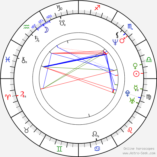 Wolfgang Wagner birth chart, Wolfgang Wagner astro natal horoscope, astrology
