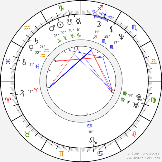 Arto Halonen birth chart, biography, wikipedia 2018, 2019