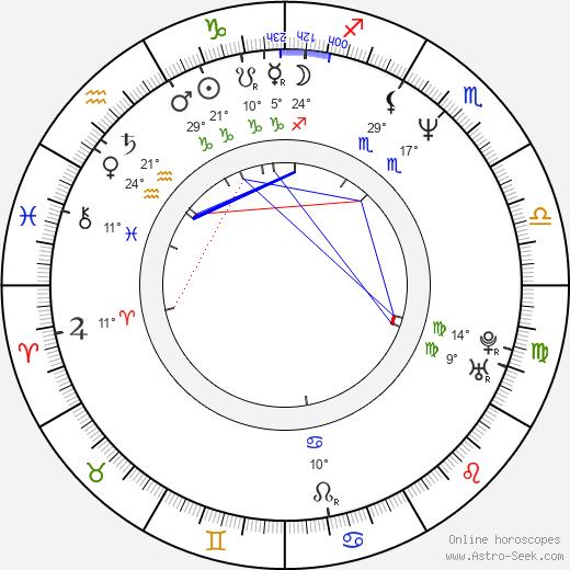 Barry Poltermann birth chart, biography, wikipedia 2018, 2019