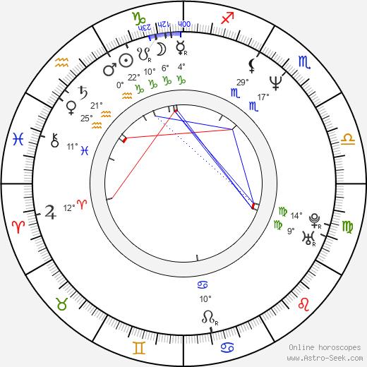 Carmen Mikiver birth chart, biography, wikipedia 2018, 2019