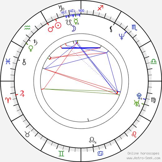 Carmen Mikiver astro natal birth chart, Carmen Mikiver horoscope, astrology