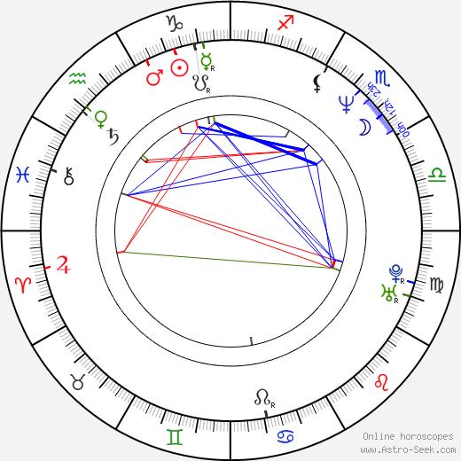 Dagmar Seume birth chart, Dagmar Seume astro natal horoscope, astrology