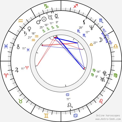 Darnell Martin birth chart, biography, wikipedia 2019, 2020
