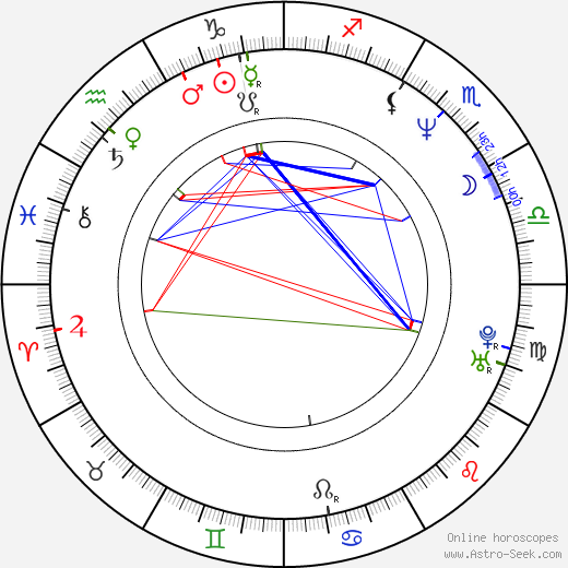 Darnell Martin astro natal birth chart, Darnell Martin horoscope, astrology