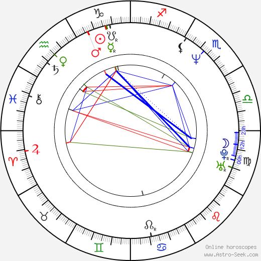 David Bowe astro natal birth chart, David Bowe horoscope, astrology