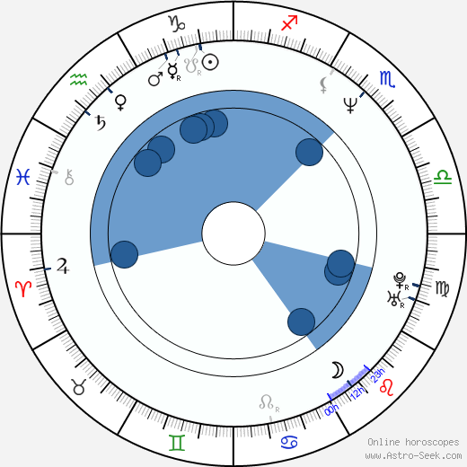 Dedee Pfeiffer wikipedia, horoscope, astrology, instagram
