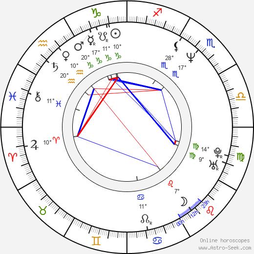 Dedee Pfeiffer birth chart, biography, wikipedia 2018, 2019