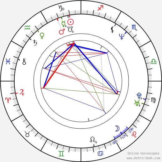 Dedee Pfeiffer astro natal birth chart, Dedee Pfeiffer horoscope, astrology