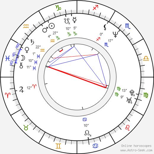 Diana Hart birth chart, biography, wikipedia 2020, 2021